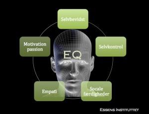 EI-EQ