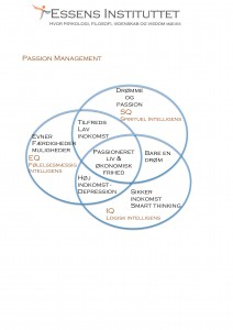 Passion Management